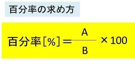 パーセンテージ 計算