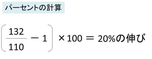 計算 パーセント 前年比 ピボットテーブルで前年比を求める:エクセル2010基本講座