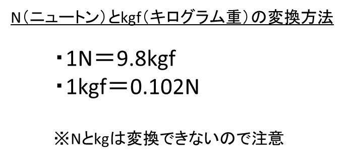 N(ニュートン)と kg(キログラム)の変換方法、kgf(キログラム)の ...