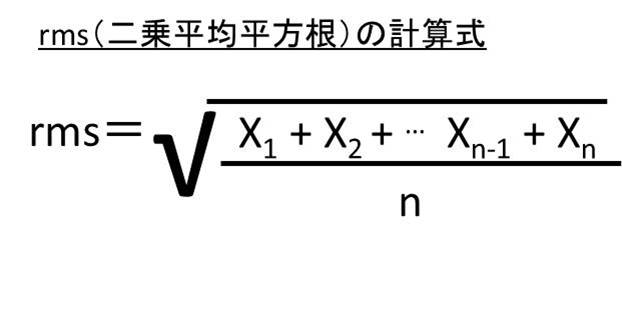 二乗 誤差 平均 誤差関数
