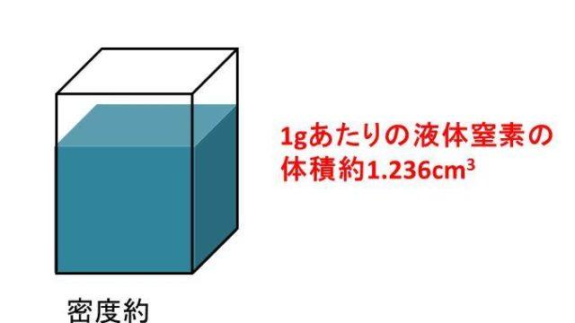 l/min(リットル毎分)とm3/h(毎時立方メートル)の変換(換算)方法は?【計算問題付】